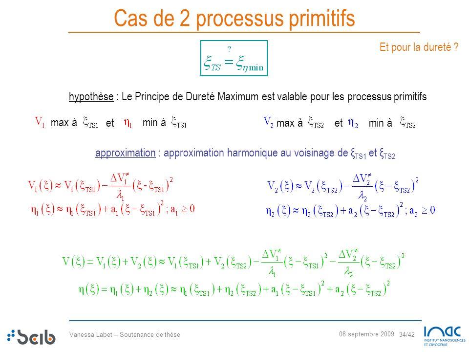 Cas de 2 processus primitifs