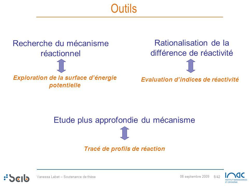 Outils Recherche du mécanisme réactionnel