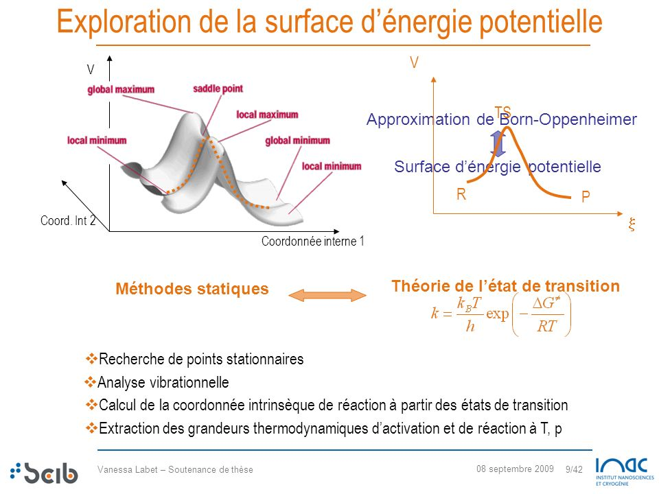 Exploration de la surface d'énergie potentielle
