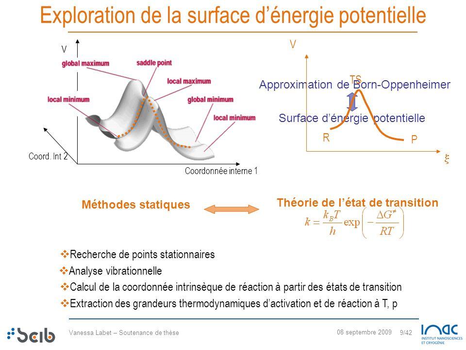 Exploration de la surface d'énergie potentielle