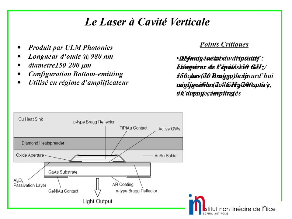 Le Laser à Cavité Verticale