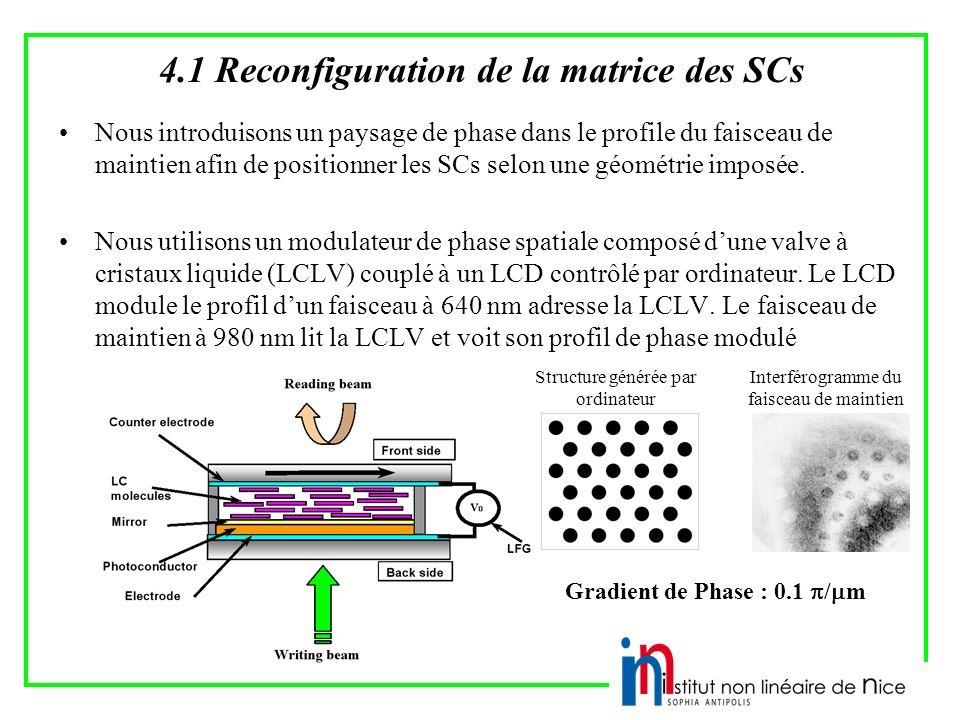 4.1 Reconfiguration de la matrice des SCs