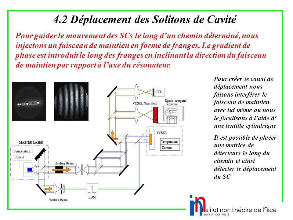 4.2 Déplacement des Solitons de Cavité