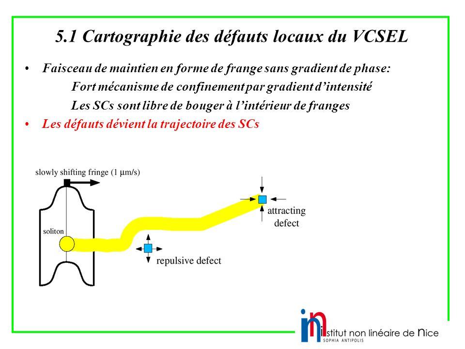 5.1 Cartographie des défauts locaux du VCSEL