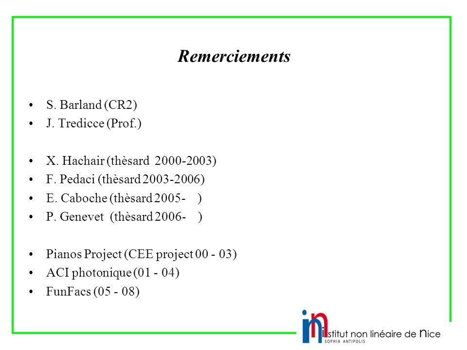 Remerciements S. Barland (CR2) J. Tredicce (Prof.)