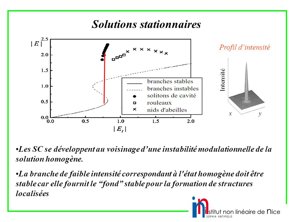 Solutions stationnaires