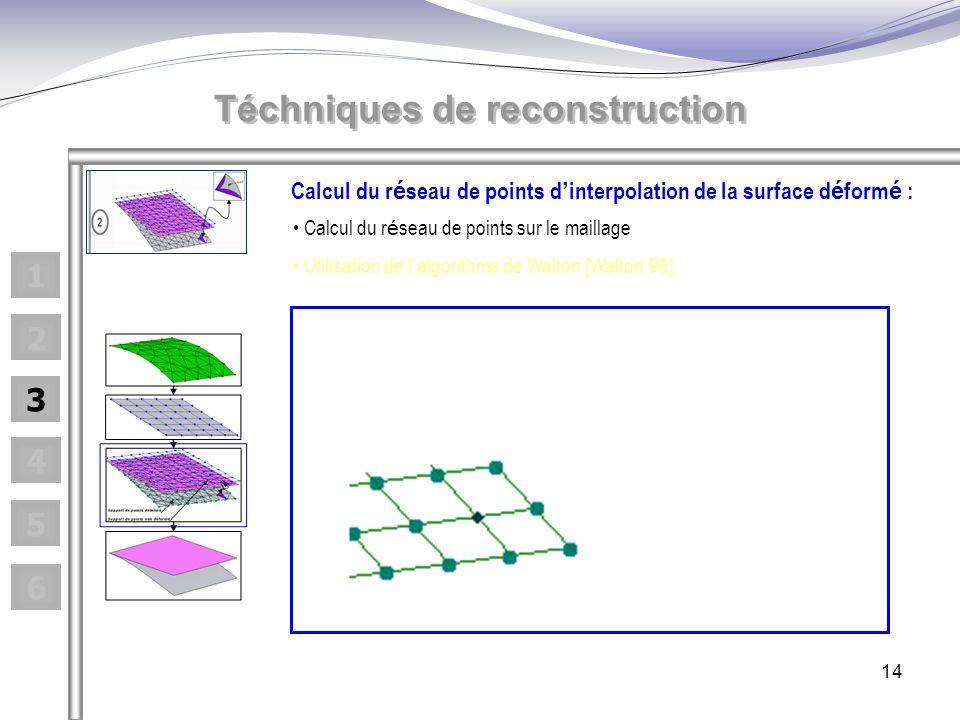 Téchniques de reconstruction