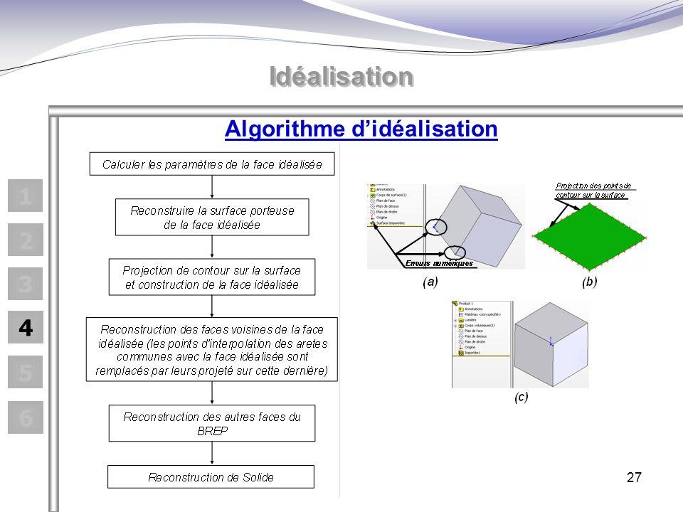 Idéalisation Algorithme d'idéalisation 1 2 3 4 5 6