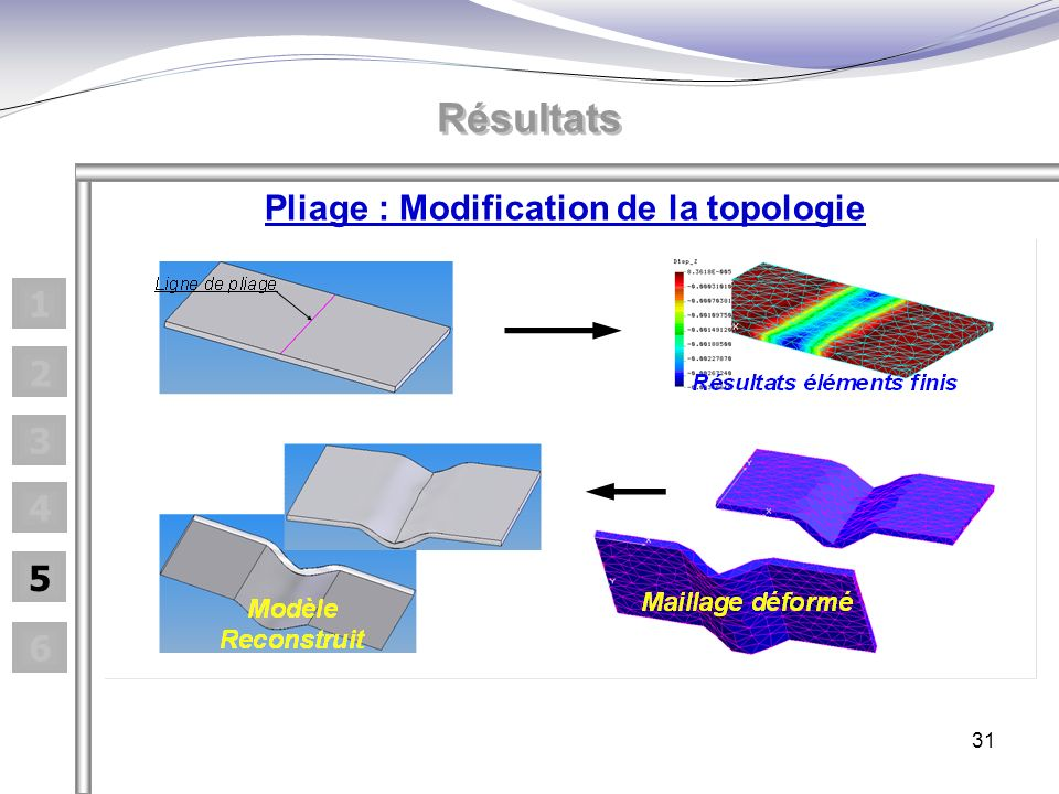 Pliage : Modification de la topologie