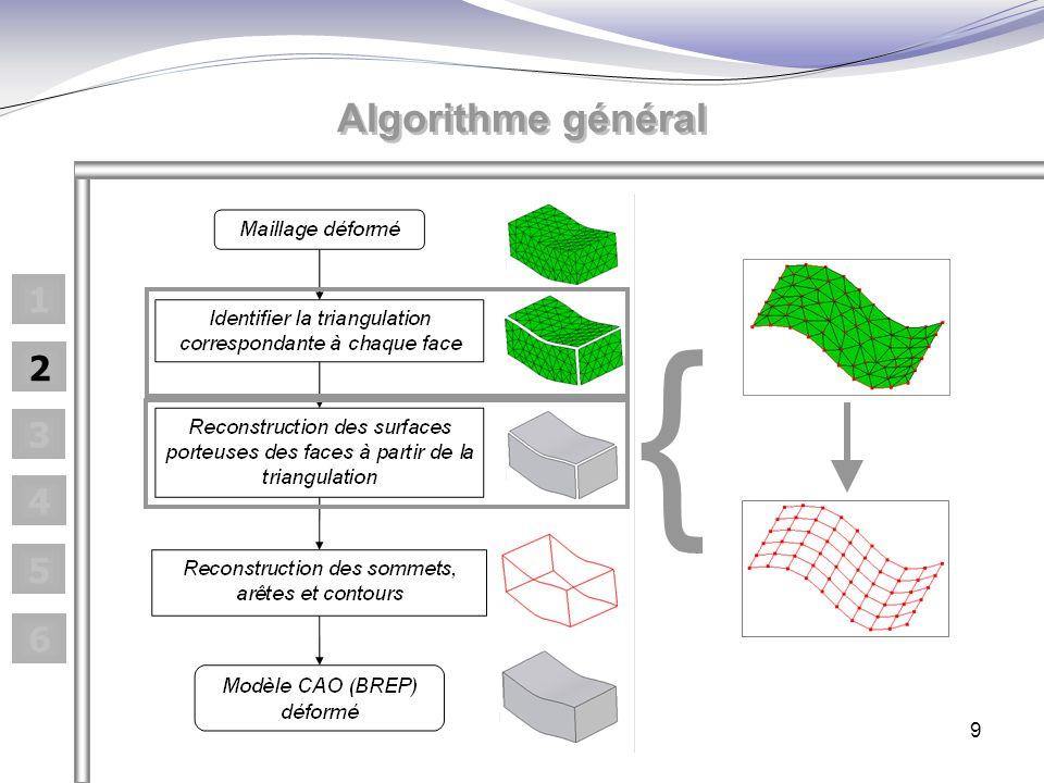 Algorithme général 1 { 2 3 4 5 6