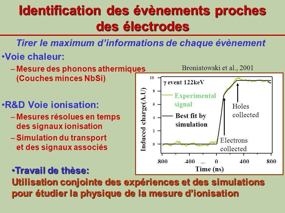 Identification des évènements proches des électrodes