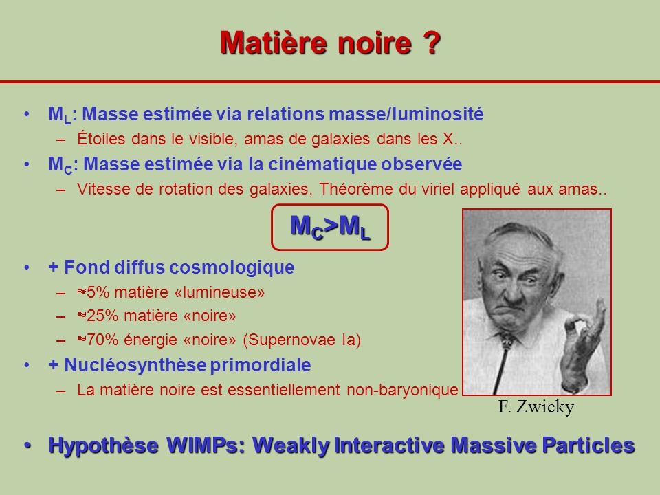 Matière noire MC>ML