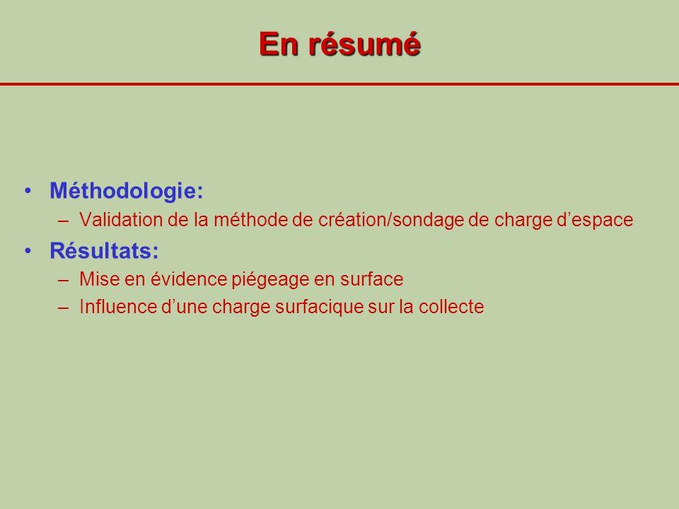 En résumé Méthodologie: Résultats: