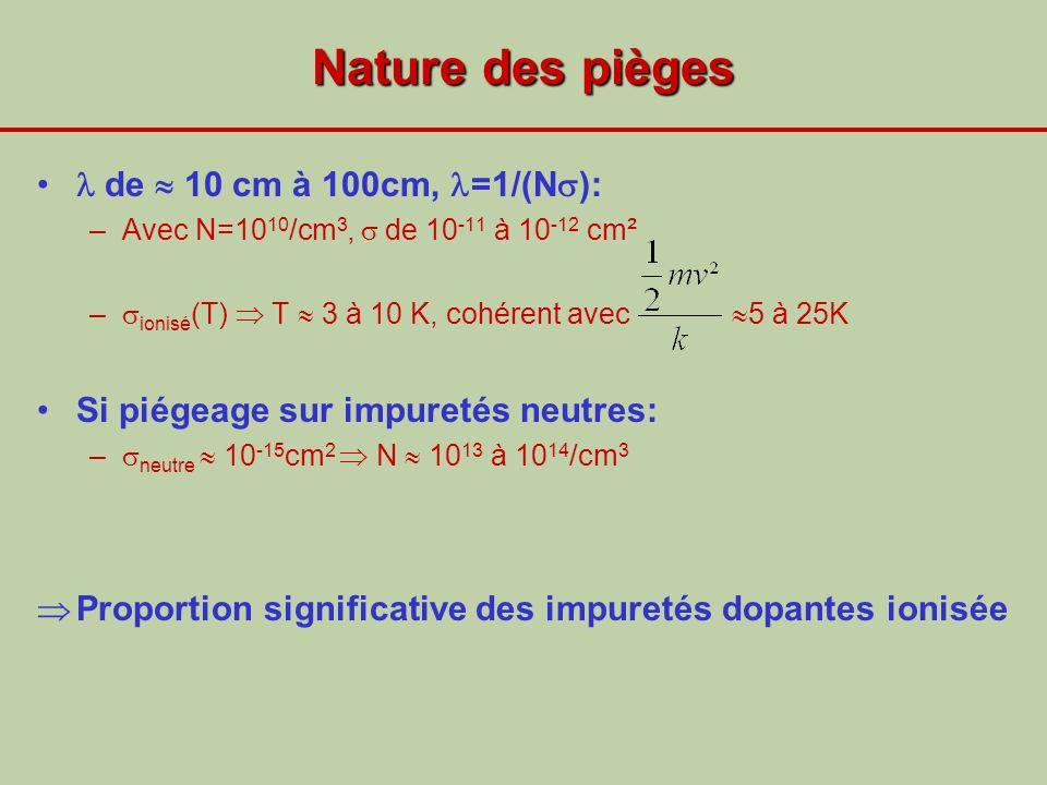 Nature des pièges  de  10 cm à 100cm, =1/(N):