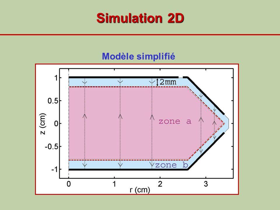 Simulation 2D Modèle simplifié
