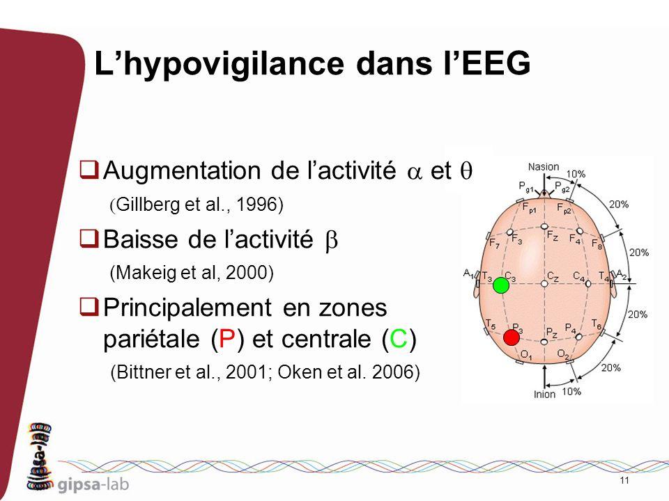 L'hypovigilance dans l'EEG