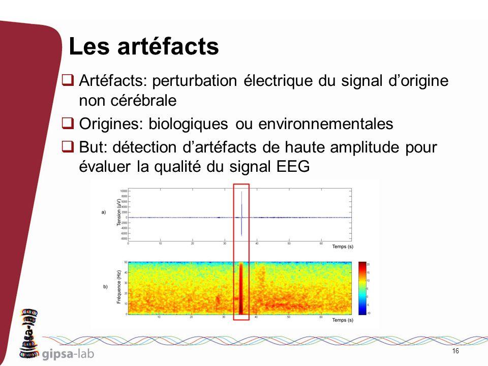 Les artéfacts Artéfacts: perturbation électrique du signal d'origine non cérébrale. Origines: biologiques ou environnementales.