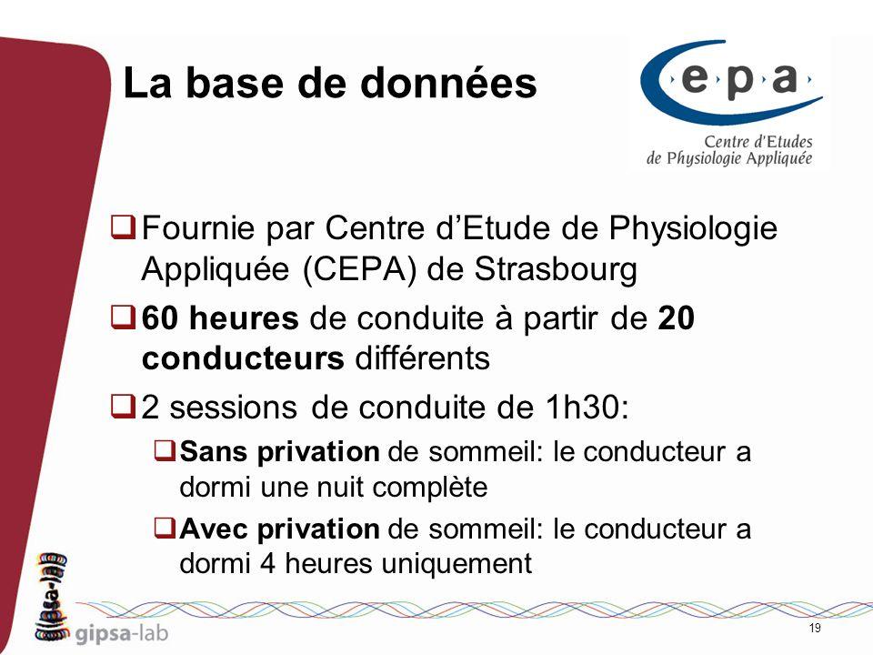 La base de données Fournie par Centre d'Etude de Physiologie Appliquée (CEPA) de Strasbourg.