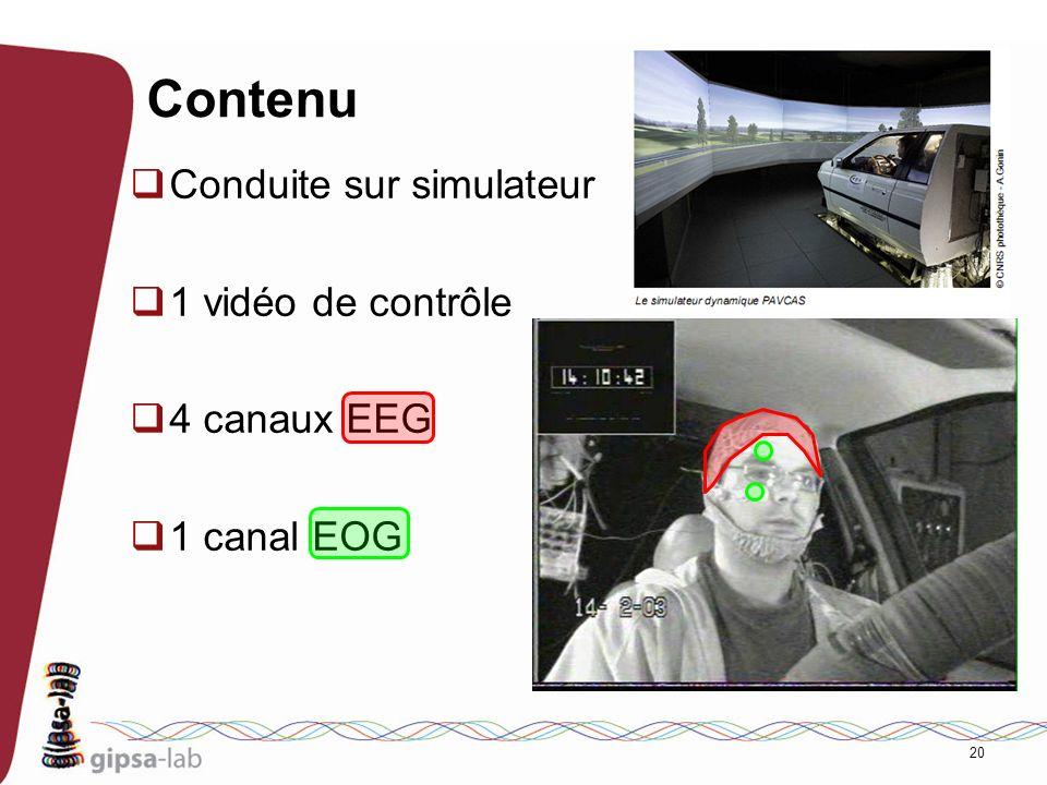 Contenu Conduite sur simulateur 1 vidéo de contrôle 4 canaux EEG
