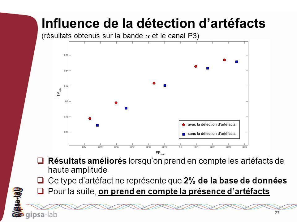 Influence de la détection d'artéfacts (résultats obtenus sur la bande a et le canal P3)