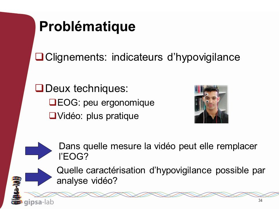 Problématique Clignements: indicateurs d'hypovigilance