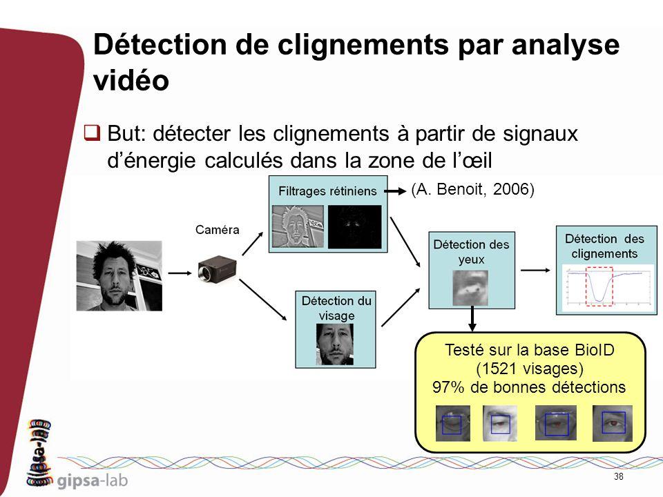Détection de clignements par analyse vidéo