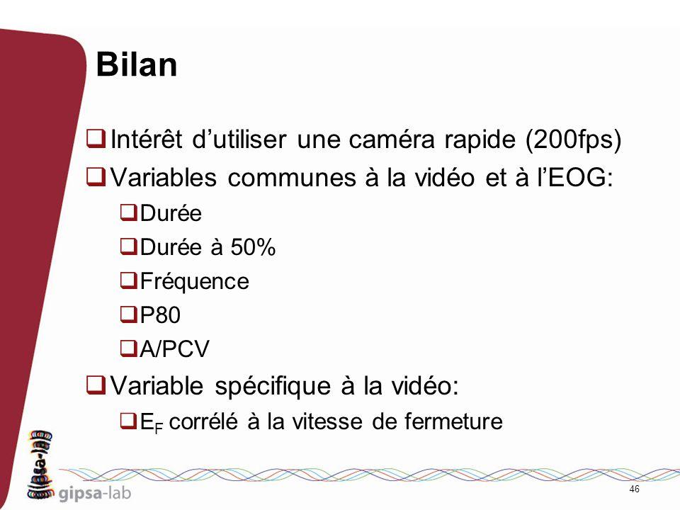 Bilan Intérêt d'utiliser une caméra rapide (200fps)