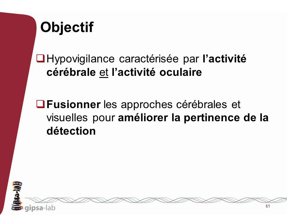 Objectif Hypovigilance caractérisée par l'activité cérébrale et l'activité oculaire.