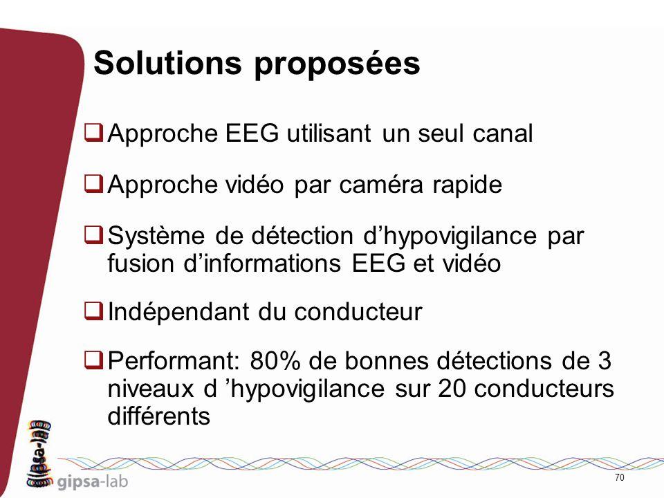 Solutions proposées Approche EEG utilisant un seul canal