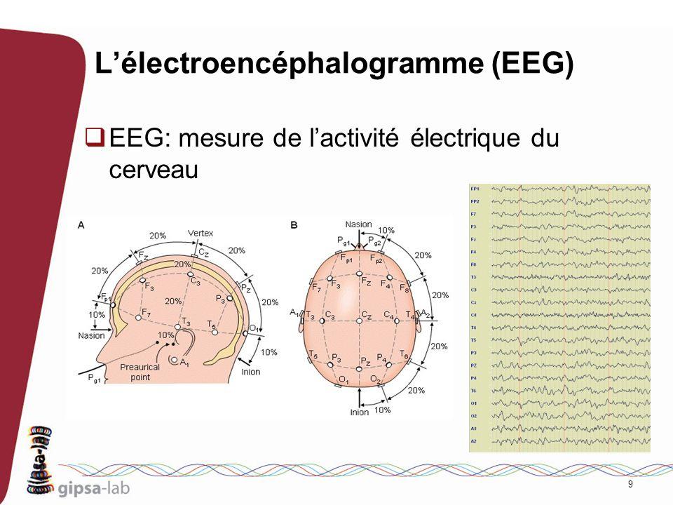 L'électroencéphalogramme (EEG)