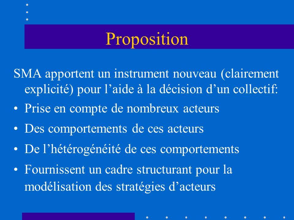 PropositionSMA apportent un instrument nouveau (clairement explicité) pour l'aide à la décision d'un collectif: