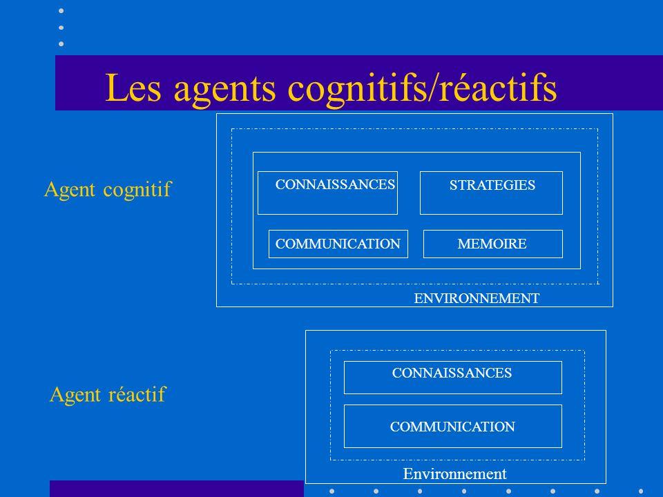 Les agents cognitifs/réactifs