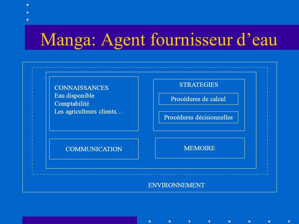 Manga: Agent fournisseur d'eau