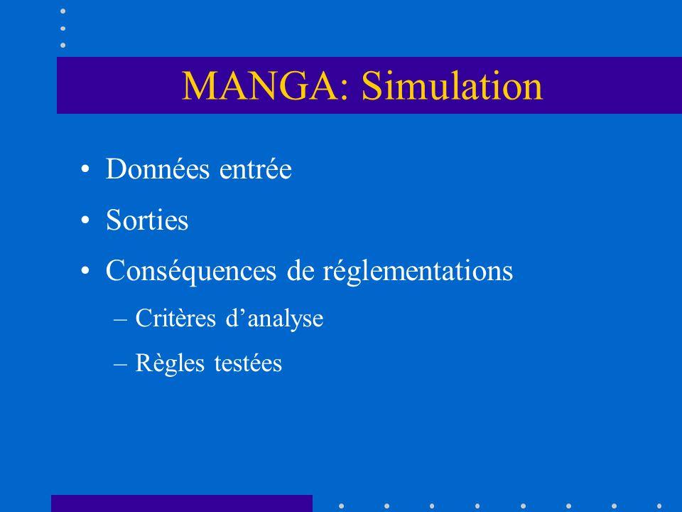 MANGA: Simulation Données entrée Sorties