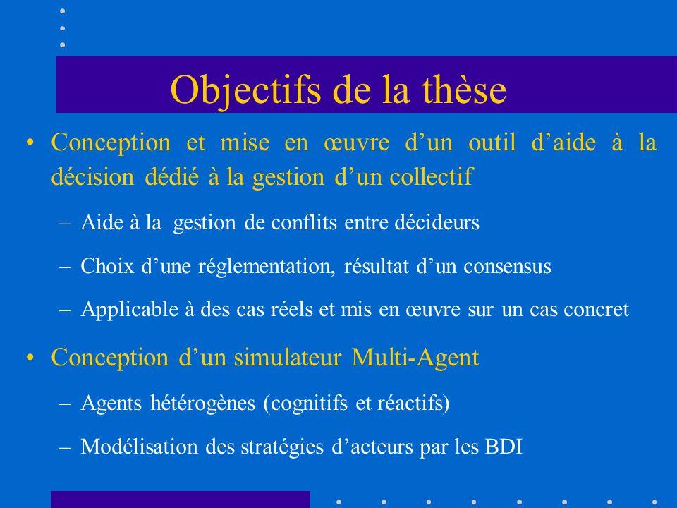 Objectifs de la thèse Conception et mise en œuvre d'un outil d'aide à la décision dédié à la gestion d'un collectif.