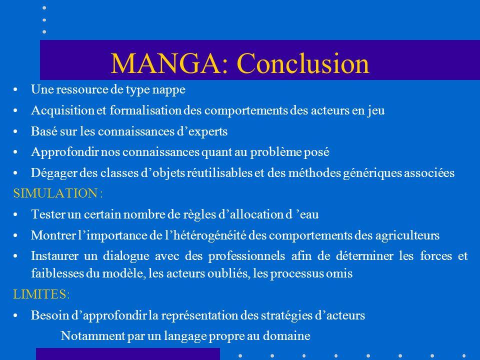 MANGA: Conclusion Une ressource de type nappe
