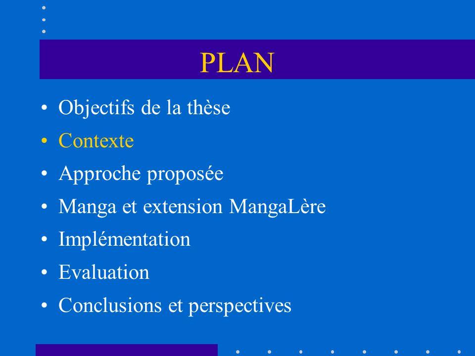 PLAN Objectifs de la thèse Contexte Approche proposée