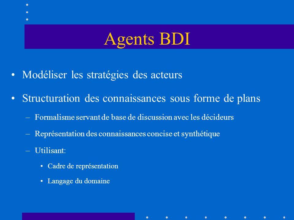 Agents BDI Modéliser les stratégies des acteurs