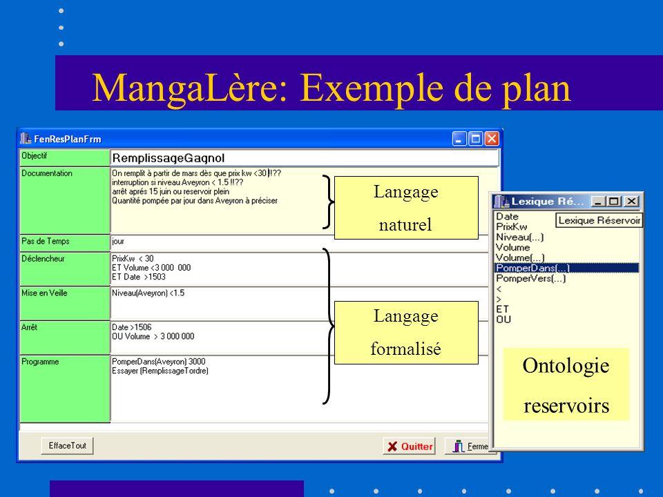 MangaLère: Exemple de plan