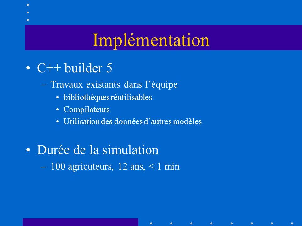 Implémentation C++ builder 5 Durée de la simulation