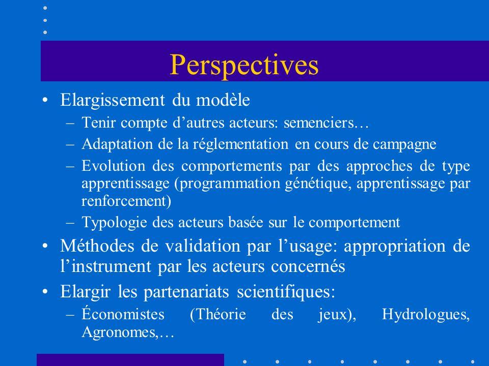 Perspectives Elargissement du modèle