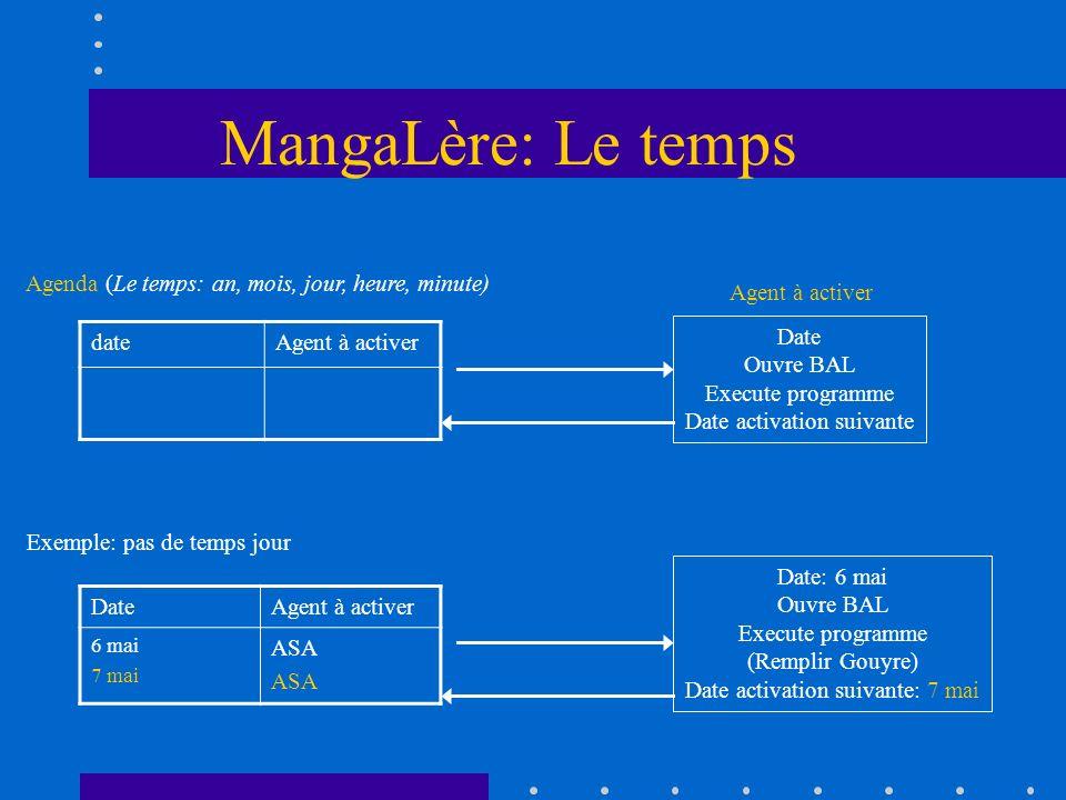 MangaLère: Le temps Agenda (Le temps: an, mois, jour, heure, minute)