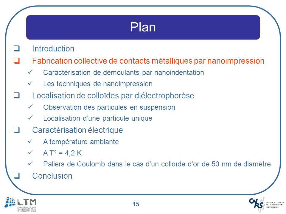 PlanIntroduction. Fabrication collective de contacts métalliques par nanoimpression. Caractérisation de démoulants par nanoindentation.
