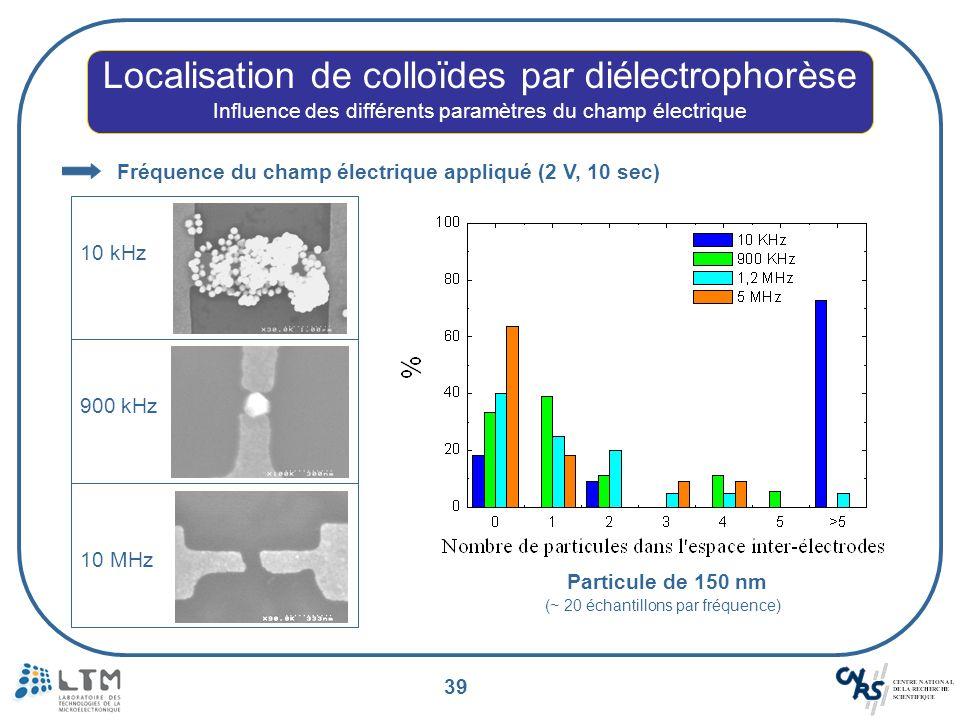 Localisation de colloïdes par diélectrophorèse