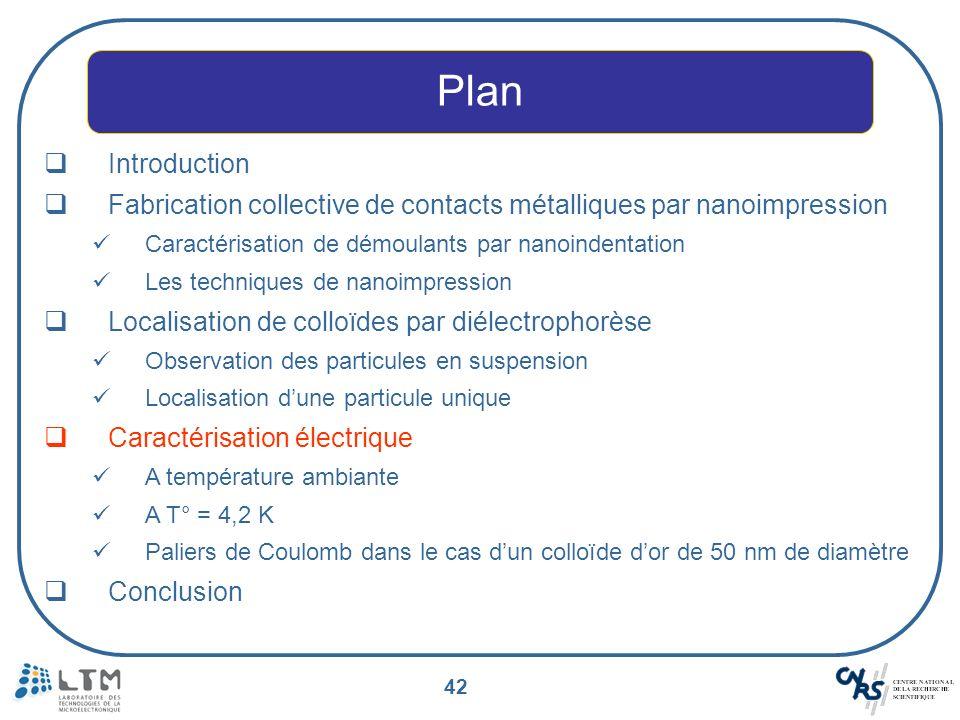 Plan Introduction. Fabrication collective de contacts métalliques par nanoimpression. Caractérisation de démoulants par nanoindentation.