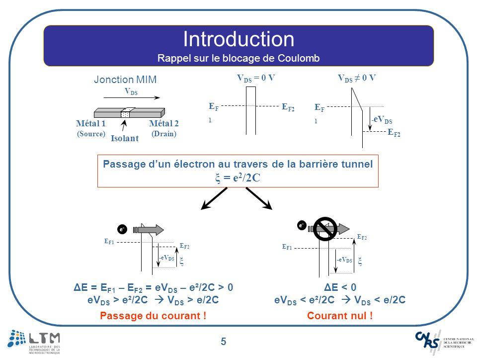 Passage d'un électron au travers de la barrière tunnel