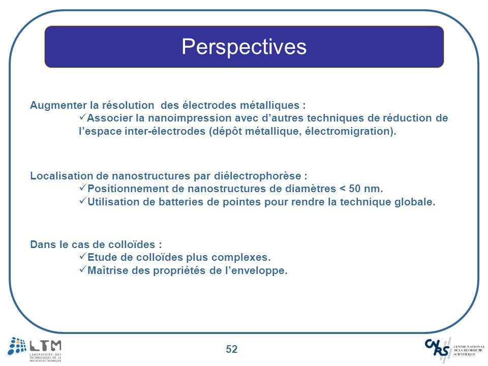 Perspectives Augmenter la résolution des électrodes métalliques :