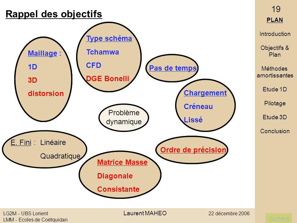 Rappel des objectifs Type schéma : Tchamwa CFD DGE Bonelli Type schéma
