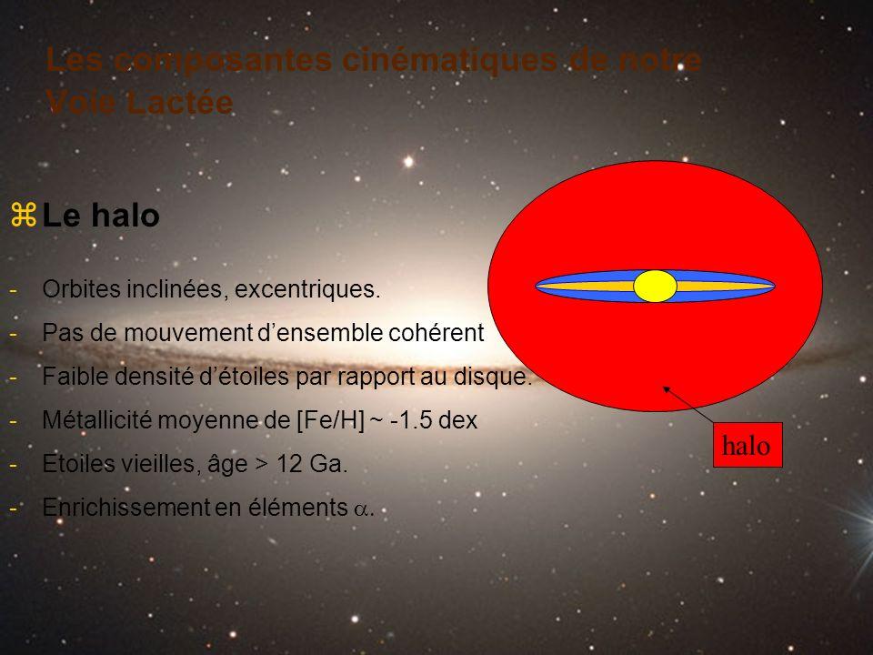 Les composantes cinématiques de notre Voie Lactée
