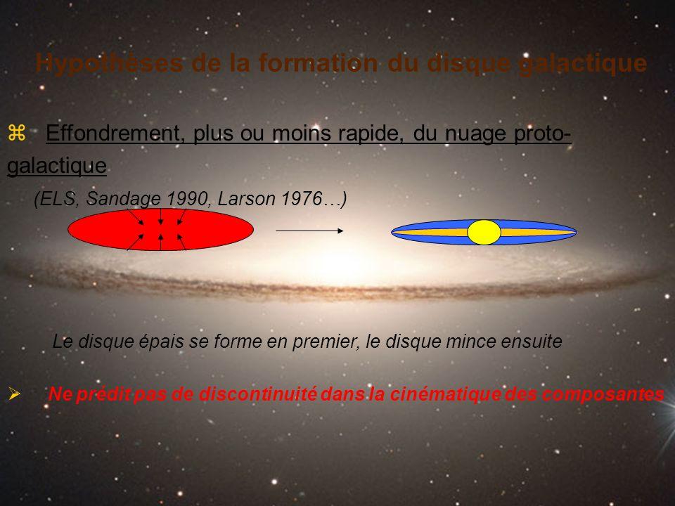 Hypothèses de la formation du disque galactique